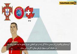 بررسی تاکتیکی تیم ملی ایران، اسپانیا، پرتغال و مراکش